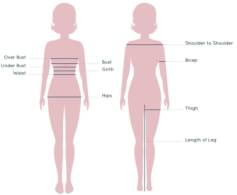measurement-girls-with-numbers-1
